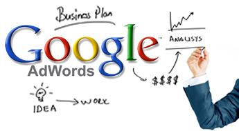 Which Google AdWords Display Ads Convert The Best?